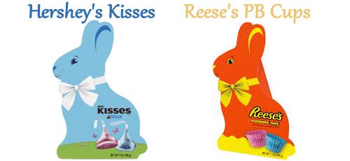 Hershey Easter