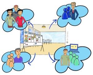 Digitalisierung im Verein – Netzwerken auf hohem Niveau
