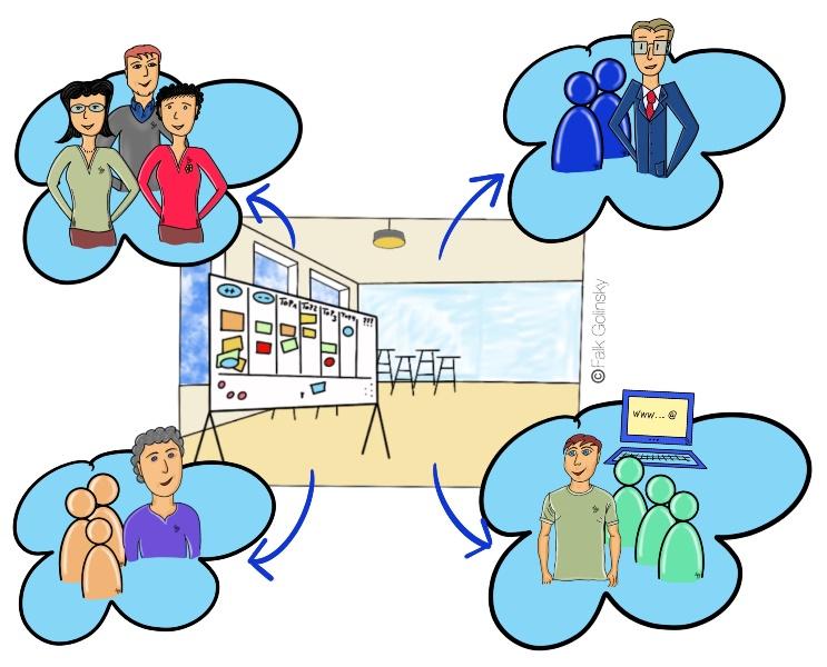 Digitalisierung im Verein - Netzwerke, Beziehungen und Partnerschaften im Verein