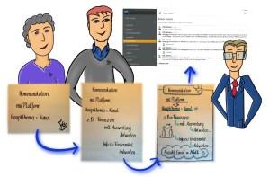 Read more about the article Digitalisierung im Verein – die Kommunikationsplattform Teil 2