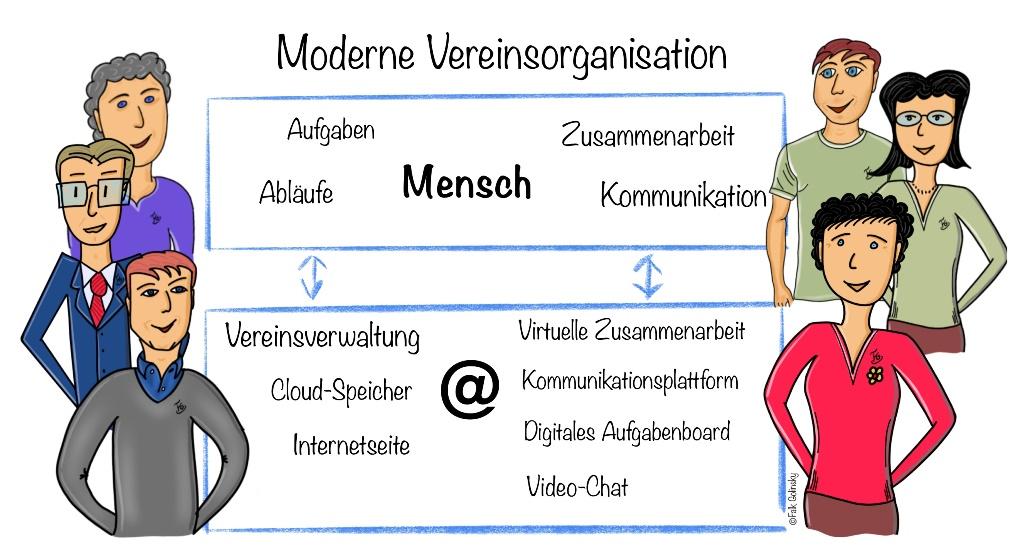 moderne Vereinsorganisation Digitalisierung im Verein
