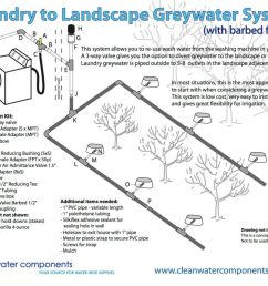 an overview of a laundry to landscape greywater irrigation system from anderw chahrour of clean water components  [ 1200 x 927 Pixel ]