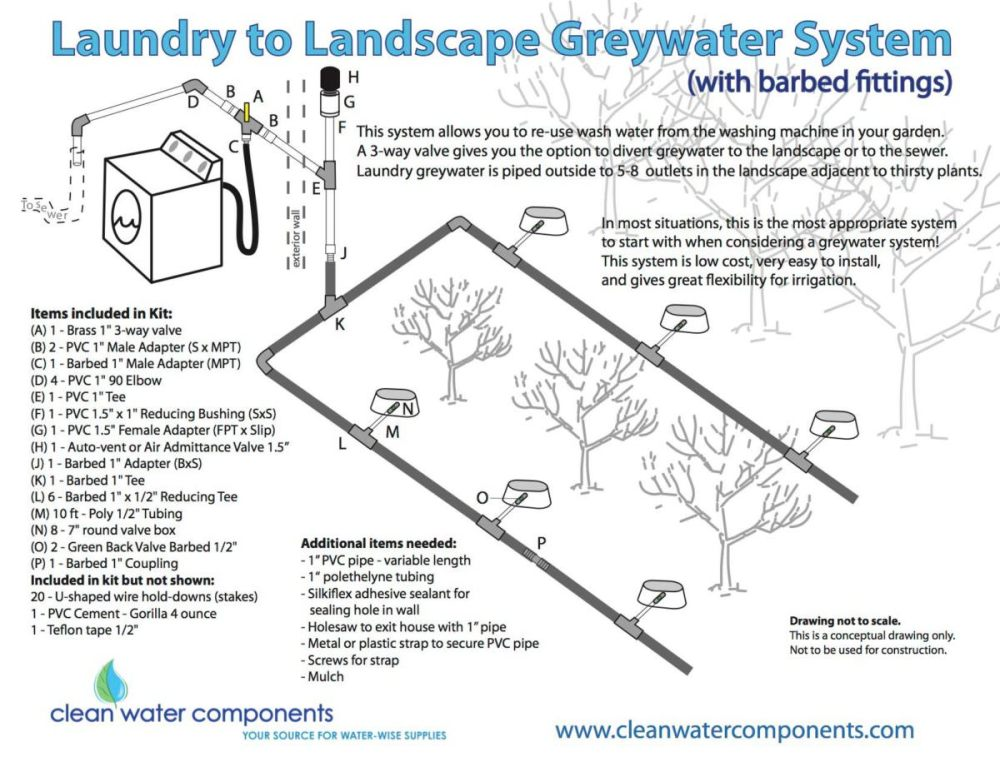 medium resolution of an overview of a laundry to landscape greywater irrigation system from anderw chahrour of clean water components