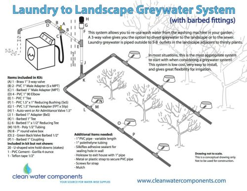 small resolution of an overview of a laundry to landscape greywater irrigation system from anderw chahrour of clean water components