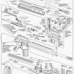M16 Exploded Diagram Fog Lamp Wiring A1 A2 A3 A4 Modern Firearms View Of The Ar15