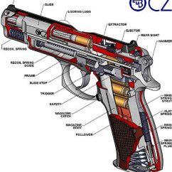 Basic Gun Diagram 2006 Toyota 4runner Parts Cz 75 Pistol Modern Firearms 75b