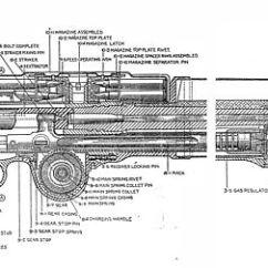 Basic Gun Diagram Ct90 Wiring Lewis Modern Firearms Of The Machine Action