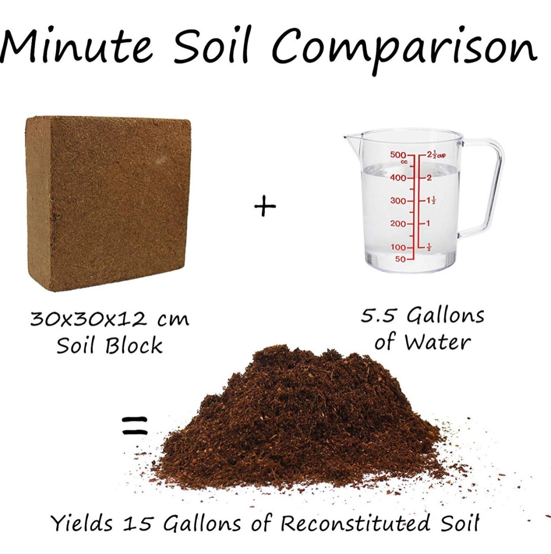 Minute soil compressed coco coir fibers