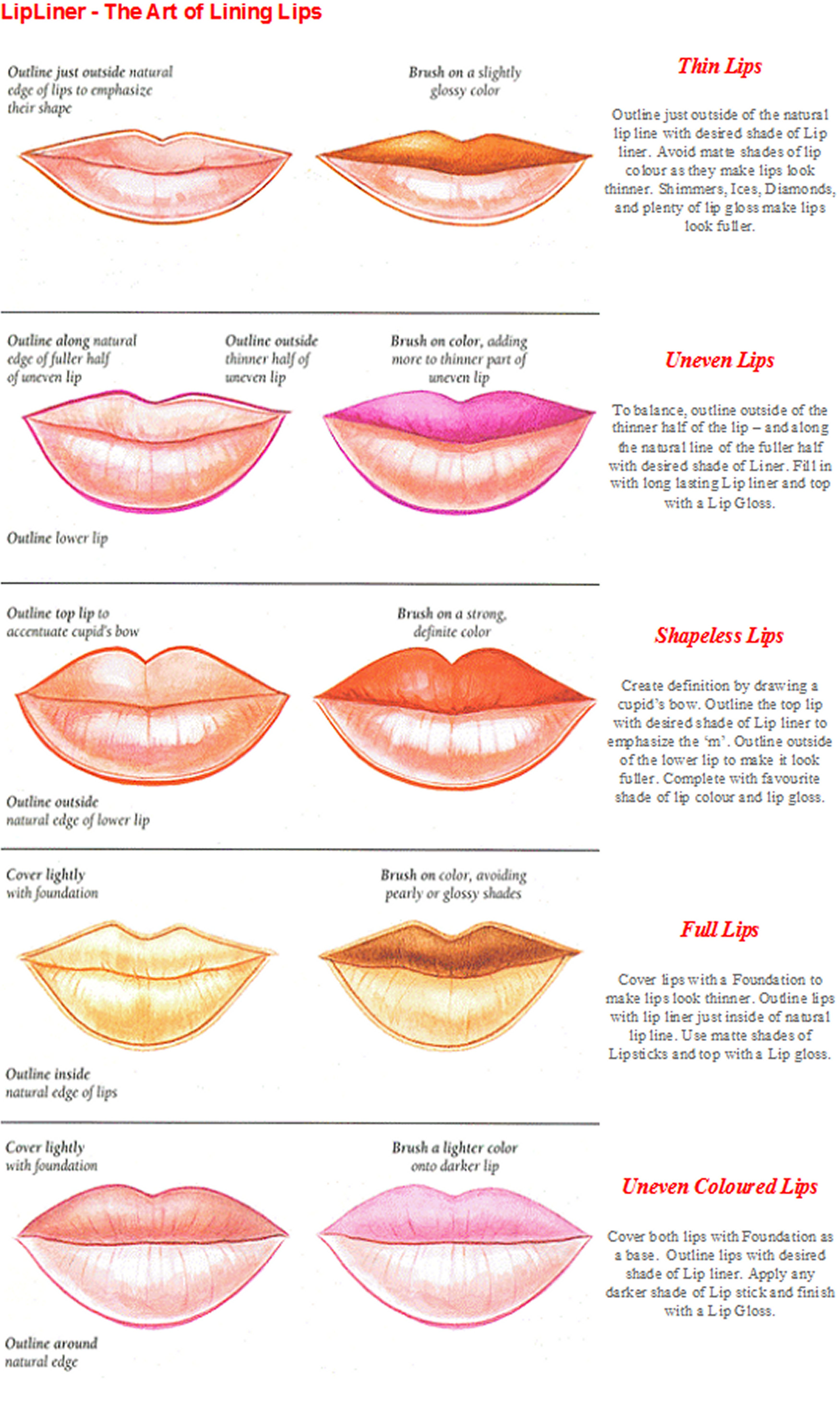 Different Types: Different Types Lips