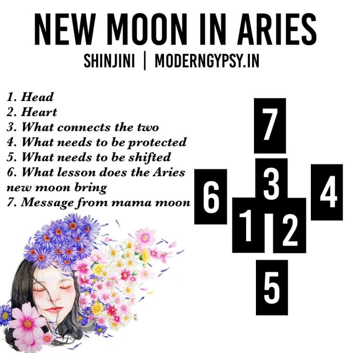 Tarot spread for the April 2019 New Moon in Aries