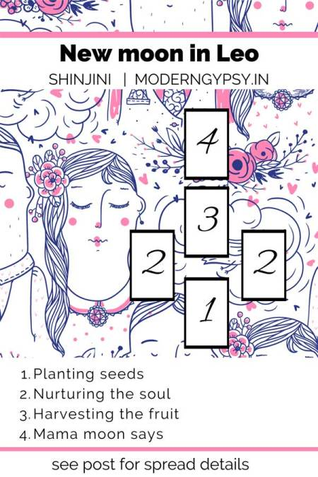 Tarot spread and journaling questions for the August 2021 new moon in Leo