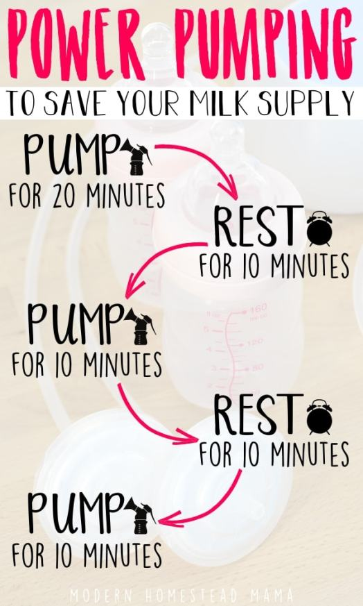 Power Pumping To Save Your Milk Supply | Modern Homestead Mama