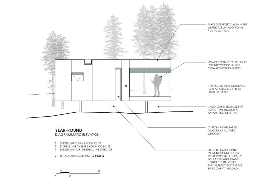 Year-Round Micro Cabins / Colorado Building Workshop