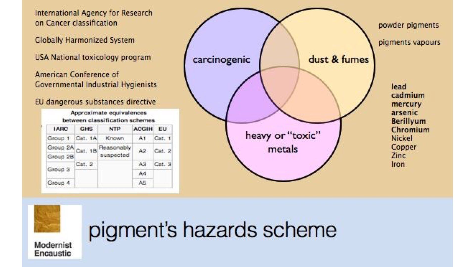 hight resolution of pigment safety 001