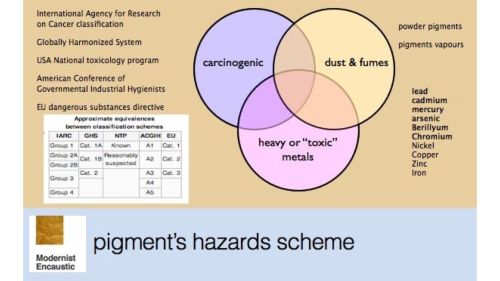 small resolution of pigment safety 001
