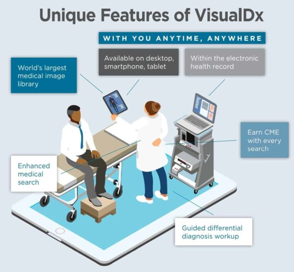 visualdx point of care medical app dermexpert features