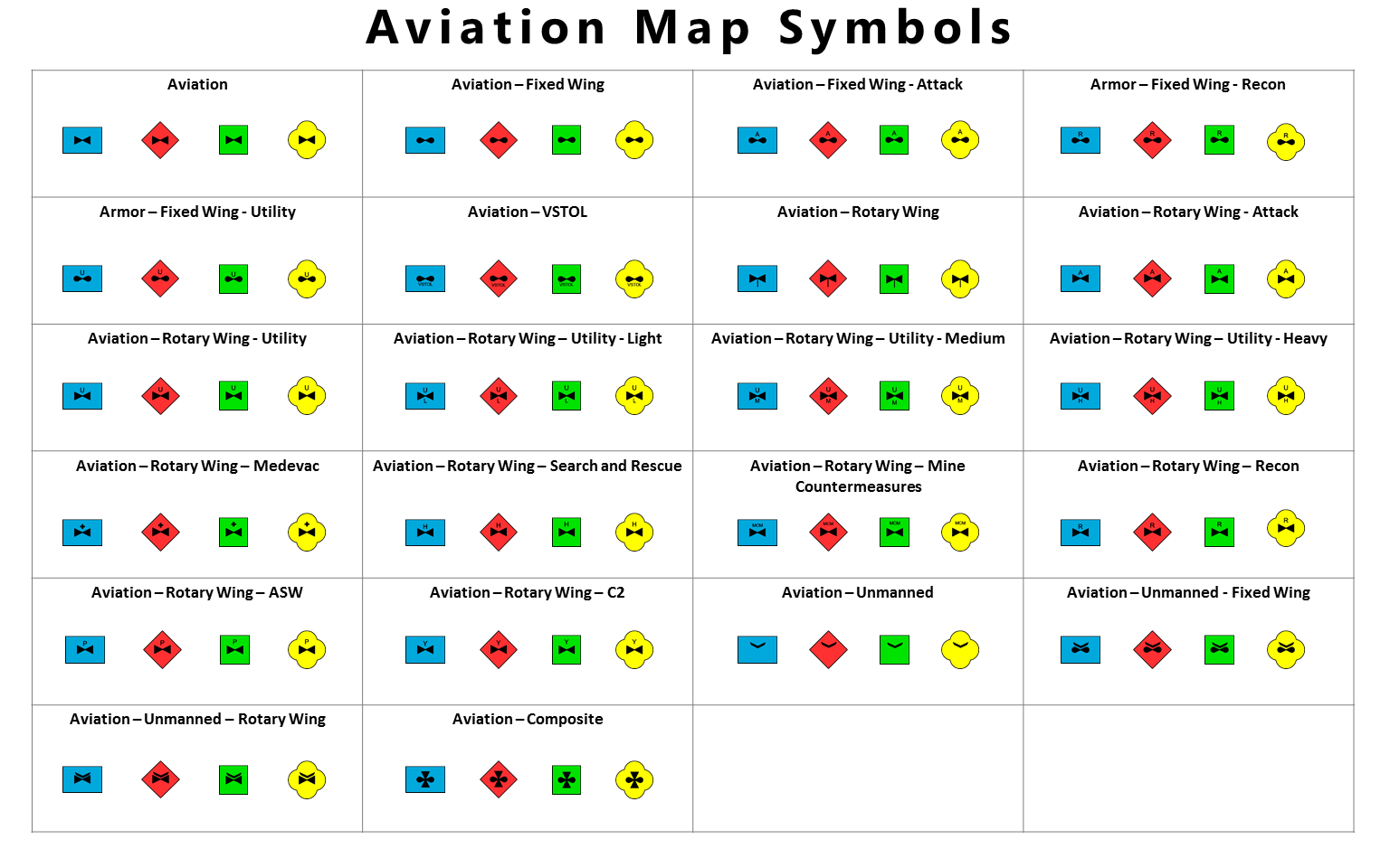 Army Aviation Map Symbols 176 Of Them