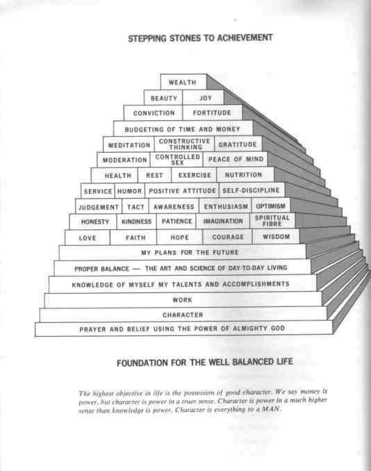 """Stepping Stones to Achievement"" Success Planning Manual: Executive Methods to Increase Your Worth by Alfred Armand Montapert (1967)--Click to enlarge"