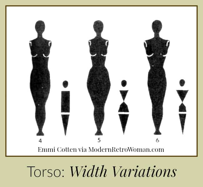 Clothes Make Magic Torso Width Variations ModernRetroWoman.com
