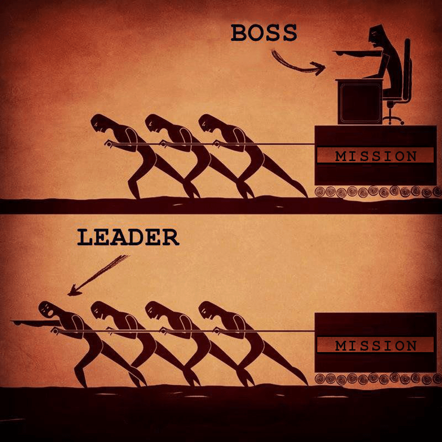 Image result for leader boss