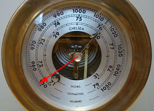 sandy-storm-very-low-pressure-barometer