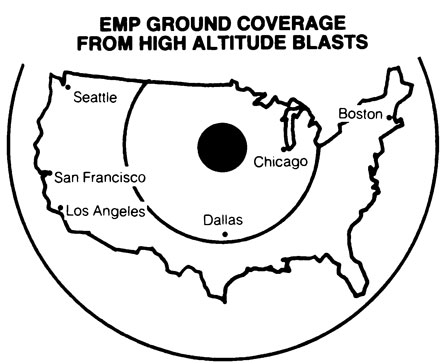 EMP preparation efforts