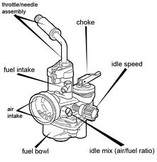 Modern Vespa : 2-Stroke Carburetor Set-up Technique