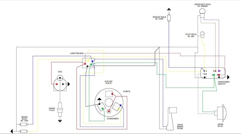 light bar wiring diagram can am xenapp citrix farm modern vespa : yes i an idiot, but you help.