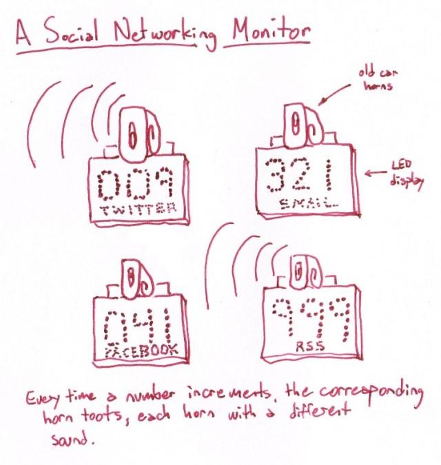 social-monitor