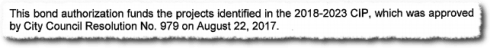 Proposed Ordinance Detail