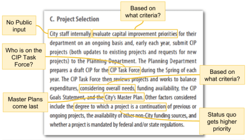 Project Selection as defined in the CIP