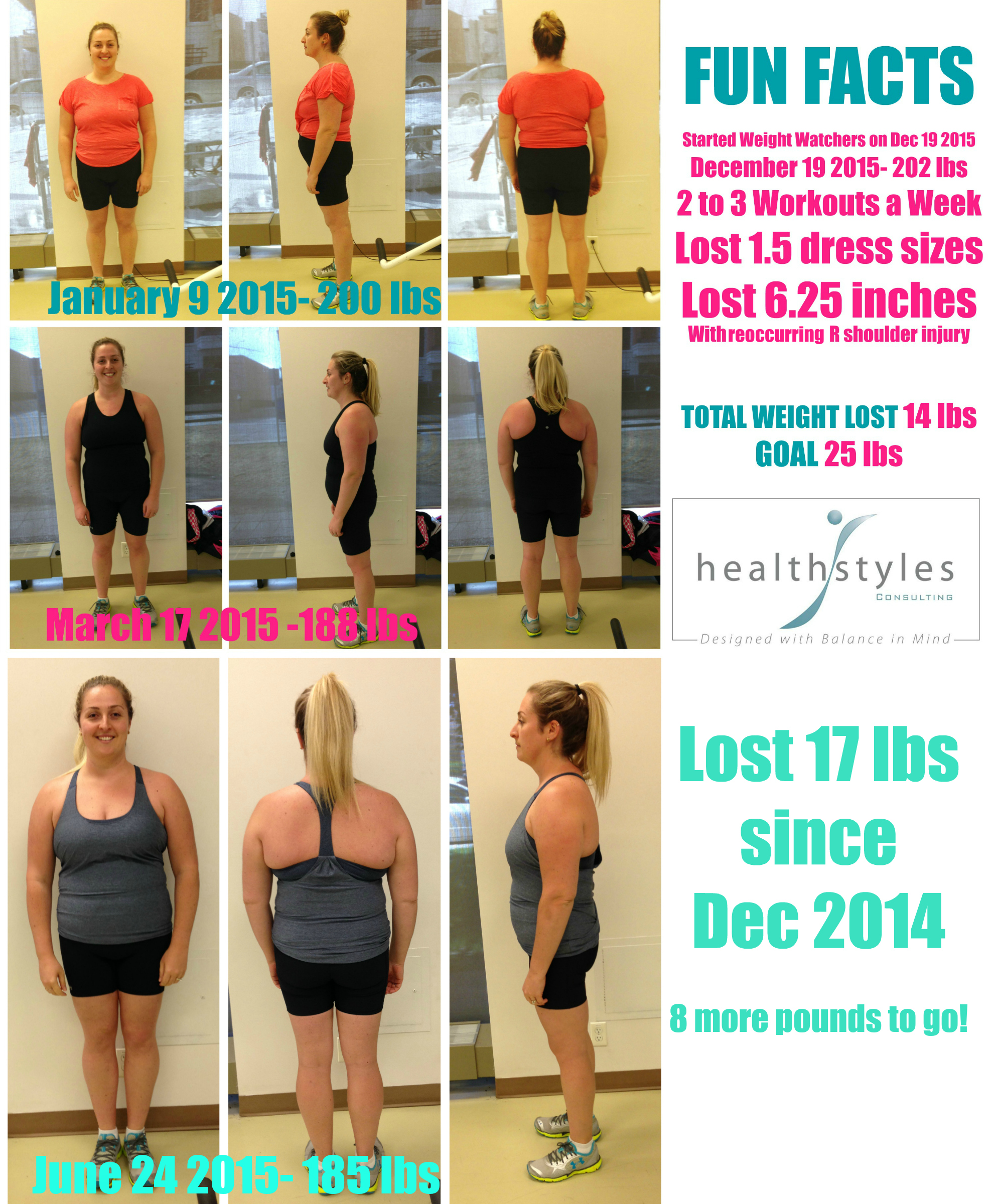 Transformation: My 6 Month Weigh-In • modexlusive