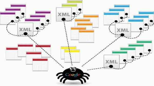 نقشه سایت و نمایش سایت در صفحه اول گوگل