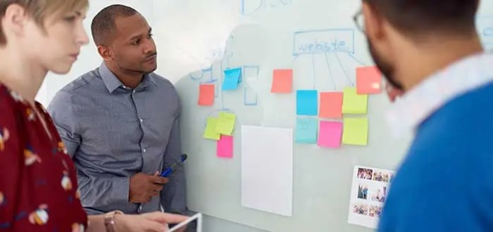 Advantages of combining whiteboard and post it to improve organization 2