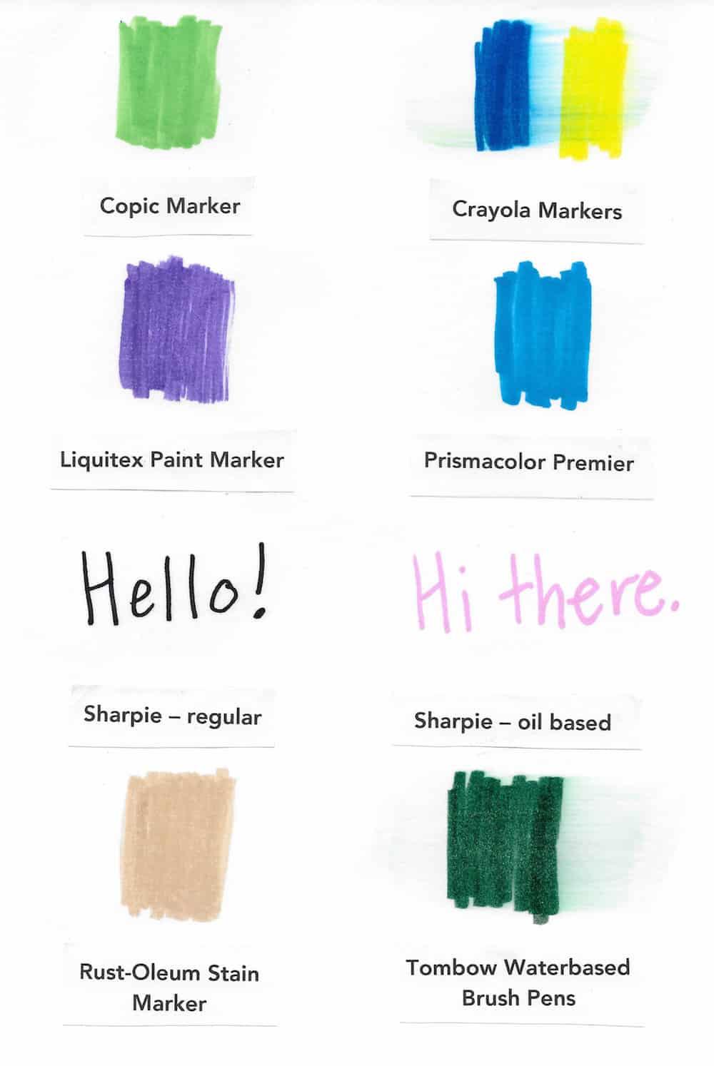 Can I Put Mod Podge Over Acrylic Paint : podge, acrylic, paint, Using, Podge, Markers,, Pencils,, Rocks