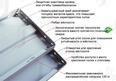 Полка СТФ 700x300 2