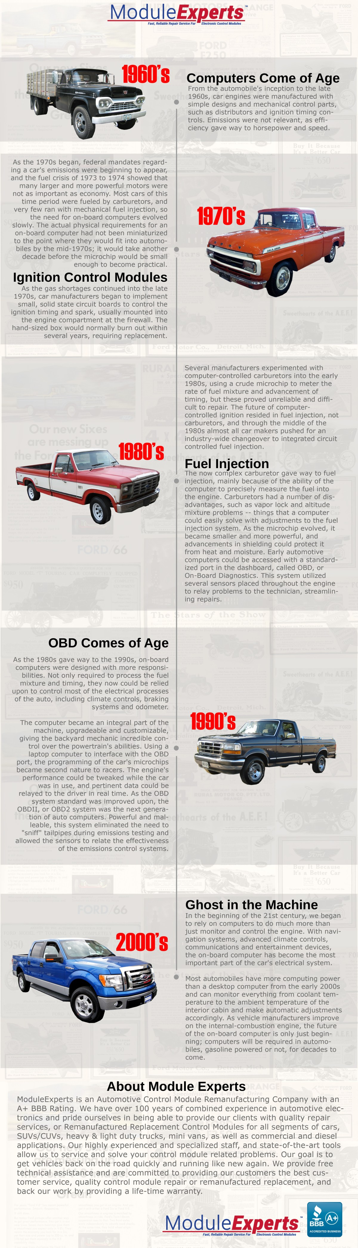 Vehicle Technology Through The Ages