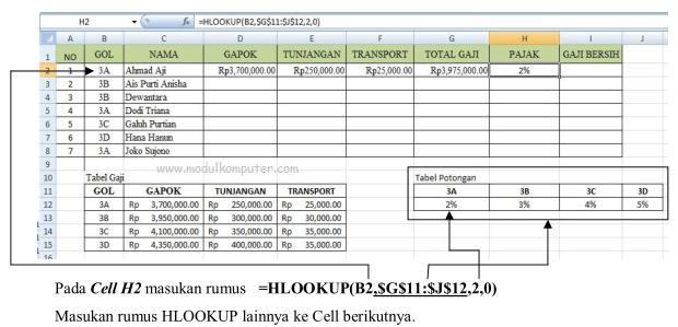 Ikuti langkah di bawah ini : Contoh Soal Microsoft Excel 2007 Fungsi If Vlookup Sharavegan