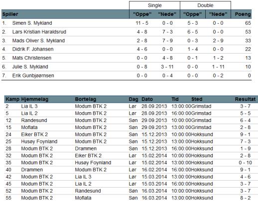 3.divisjon - terminliste - 13-14