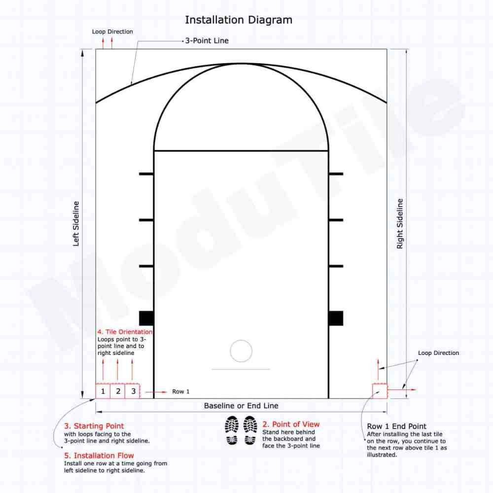 medium resolution of basketball court installation diagram