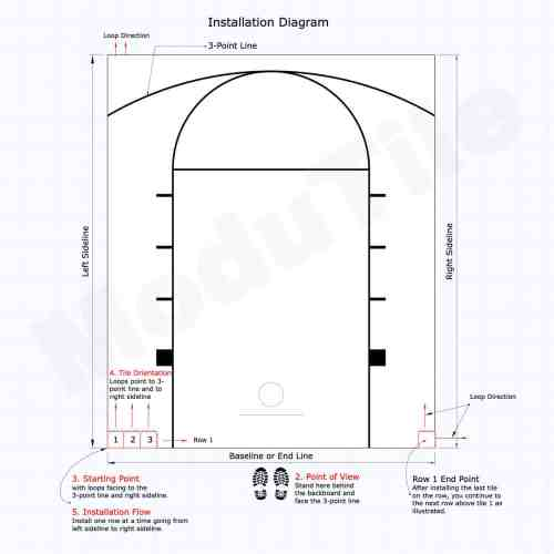 small resolution of basketball court installation diagram