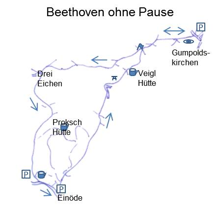 Beethoven ohne Pause