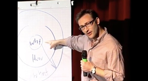 Simon Sinek, Start With Why