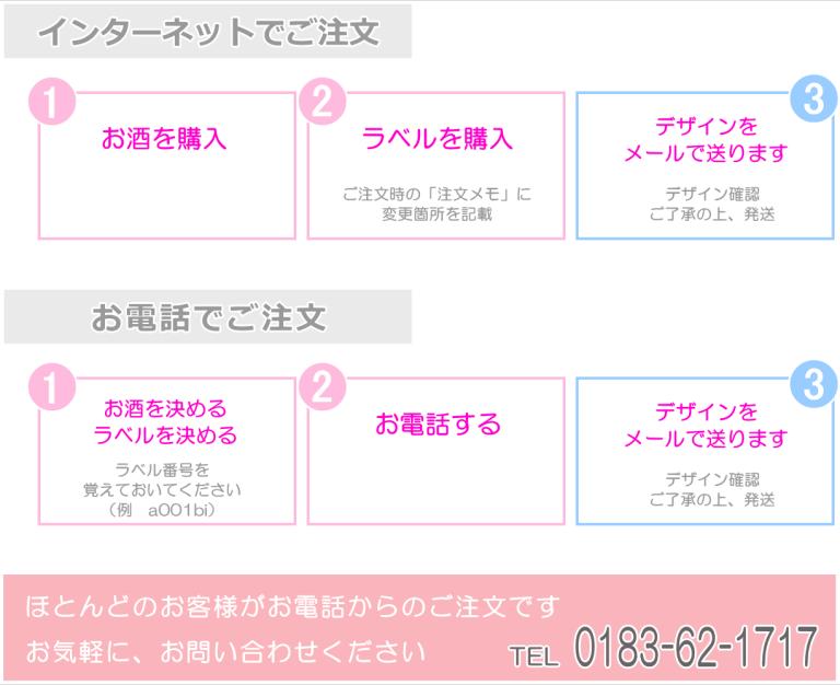 オリジナルラベル日本酒 お買い物方法