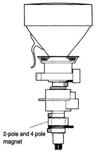 CRT Projector Focus & Mechanical Aim Basics : Home Theater