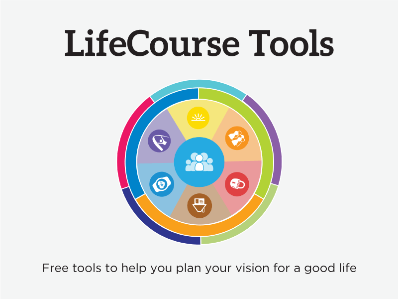 Graphic: LifeCourseTools.com banner