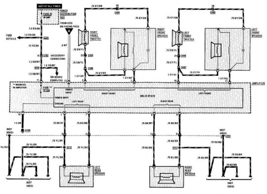 Documentación técnica sobre la línea BMW.