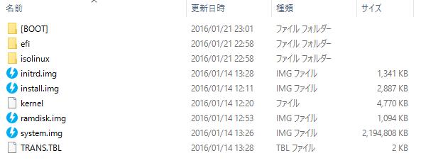 Remix-OS-for-PC_ISOファイル展開01