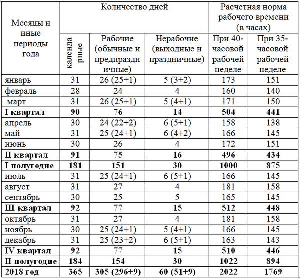 нормы часов в картинках сербии радостью
