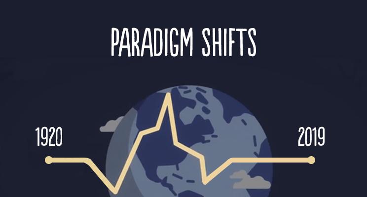 Paradigm Shifts